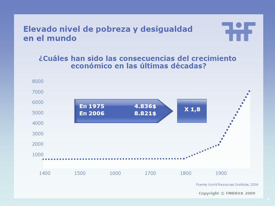 Elevado nivel de pobreza y desigualdad en el mundo ¿Cuáles han sido las consecuencias del crecimiento económico en las últimas décadas? 3 Copyright ©