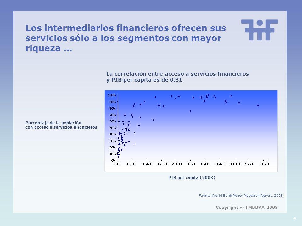 Los intermediarios financieros ofrecen sus servicios sólo a los segmentos con mayor riqueza … Fuente World Bank Policy Research Report, 2008 4 La corr
