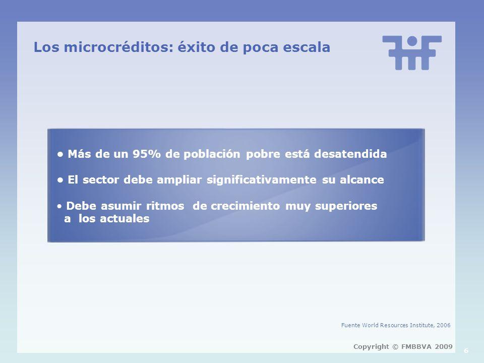 Los microcréditos: éxito de poca escala Más de un 95% de población pobre está desatendida El sector debe ampliar significativamente su alcance Debe as