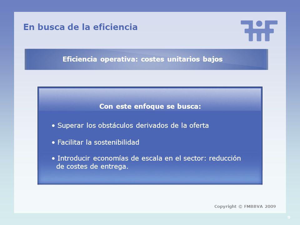 9 En busca de la eficiencia Eficiencia operativa: costes unitarios bajos Con este enfoque se busca: Superar los obstáculos derivados de la oferta Facilitar la sostenibilidad Introducir economías de escala en el sector: reducción de costes de entrega.