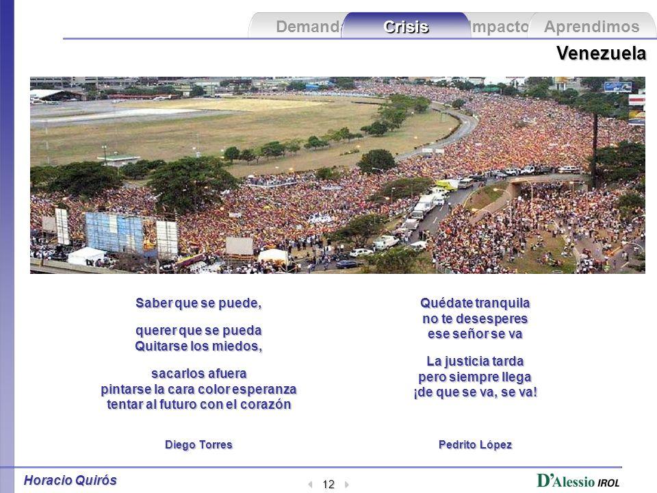 Impacto Aprendimos Demanda Crisis Horacio Quirós 11 Argentina