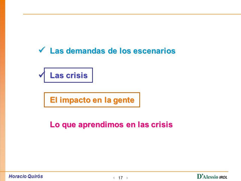 Impacto Aprendimos Demanda Crisis Horacio Quirós 16 »Qué ocurre cuando no son los individuos sino la realidad la que enloquece.
