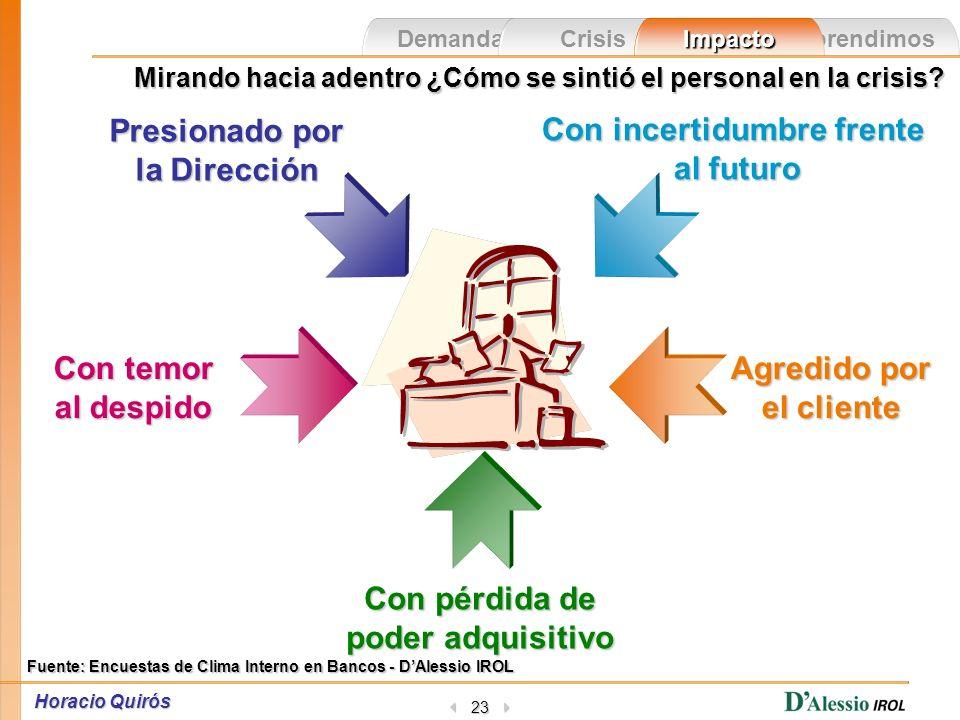 Aprendimos Demandas CrisisImpacto Horacio Quirós 22 Los villanos, las victimas, los héroes ¿Quiénes ocupan este lugar dentro de las Entidades Financieras.