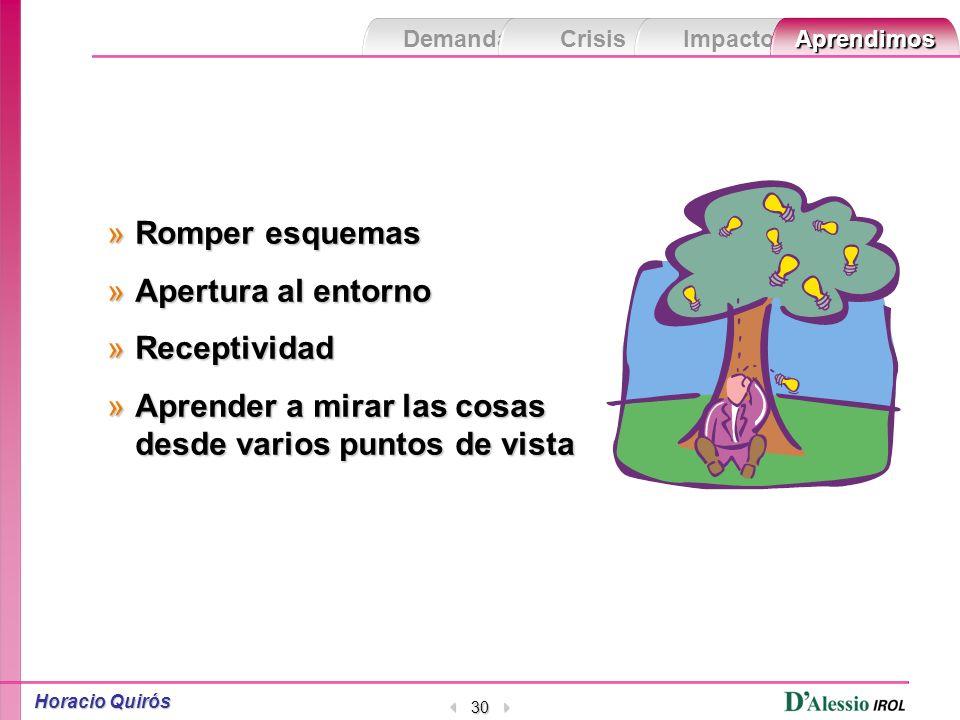 Demanda Crisis ImpactoAprendimos Horacio Quirós 29 »Curiosidad.