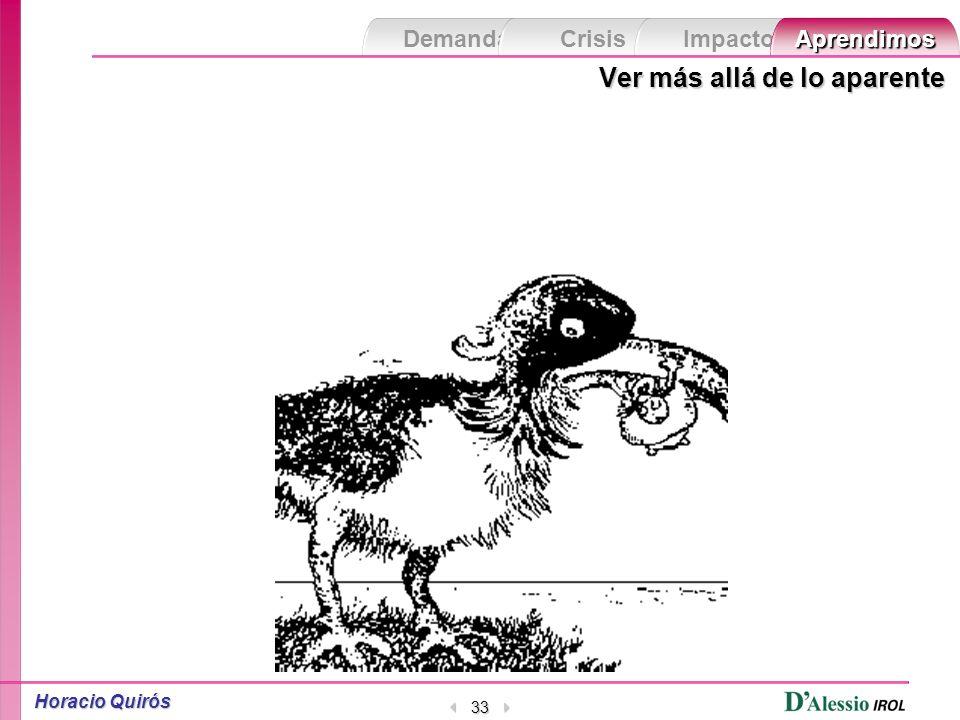 Demanda Crisis ImpactoAprendimos Horacio Quirós 32 Ver más allá de lo aparente