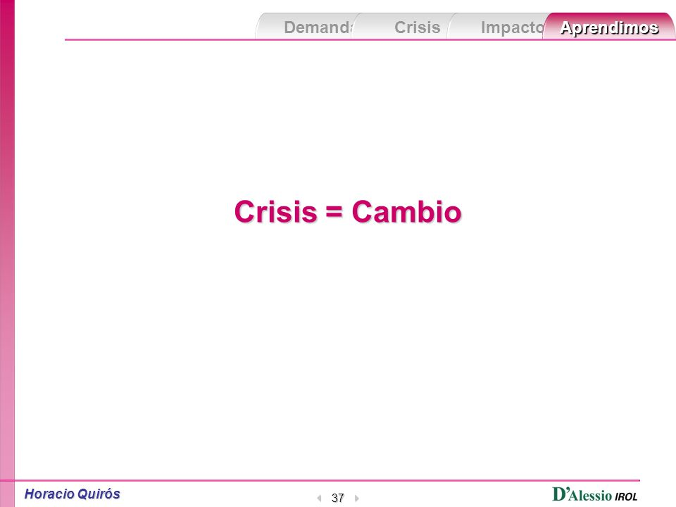 Demanda Crisis ImpactoAprendimos Horacio Quirós 36 Mantenga la calma