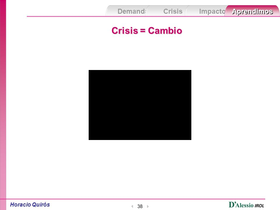 Demanda Crisis ImpactoAprendimos Horacio Quirós 37 Crisis = Cambio
