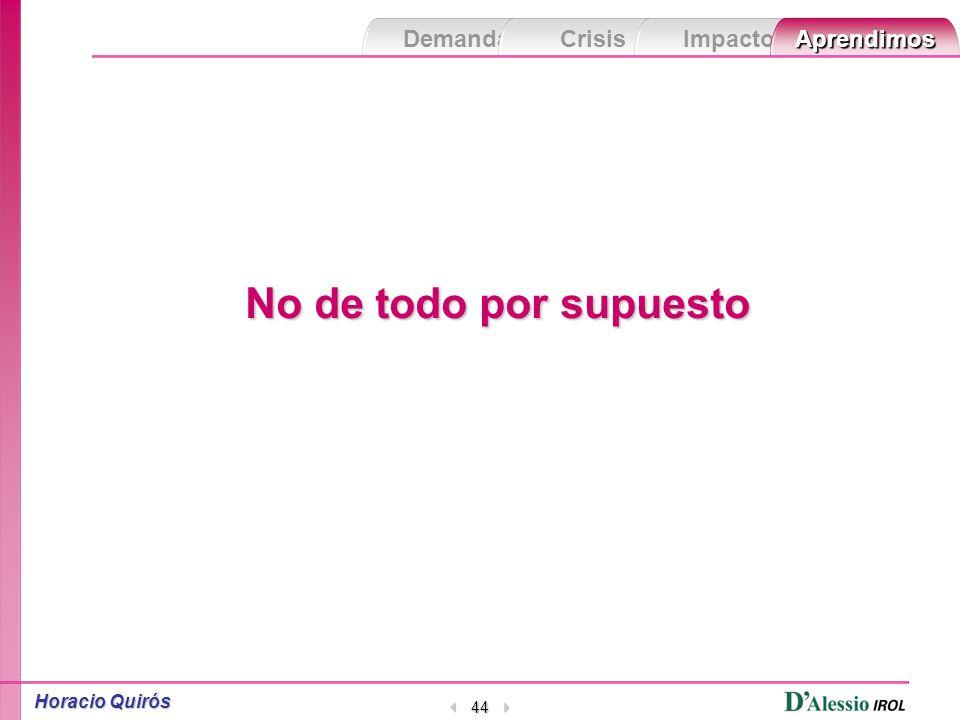 Demanda Crisis ImpactoAprendimos Horacio Quirós 43 Tenga coraje