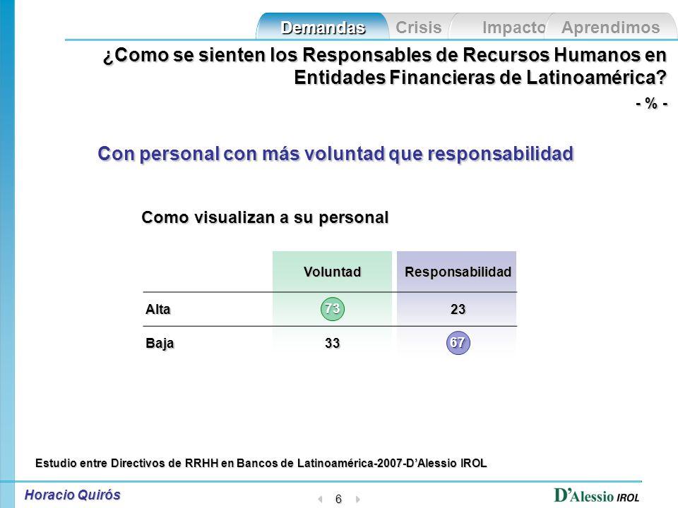 Crisis Impacto Aprendimos Demandas Horacio Quirós 5 Y todo está en permanente cambio Escenario Global Escenario Local Dirección Áreas/ Departamentos Gerencias Jefaturas Personal RR.HH