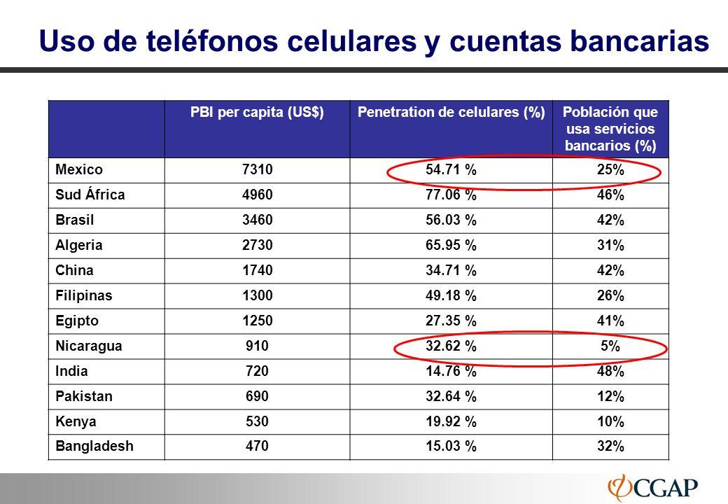 39 Comparación de metodologías: crédito a la microempresa y crédito de consumo a asalariados (próxima diapositiva)…