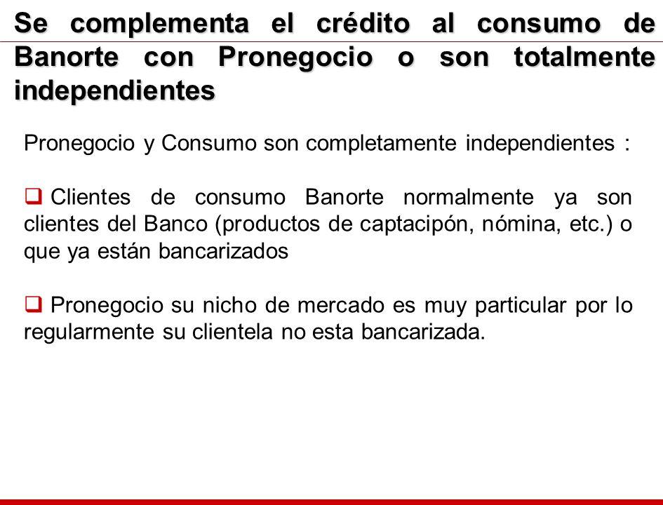 Se complementa el crédito al consumo de Banorte con Pronegocio o son totalmente independientes Pronegocio y Consumo son completamente independientes :
