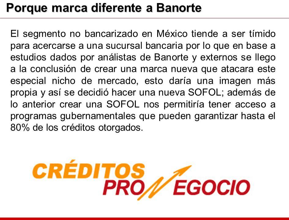 Porque marca diferente a Banorte El segmento no bancarizado en México tiende a ser tímido para acercarse a una sucursal bancaria por lo que en base a