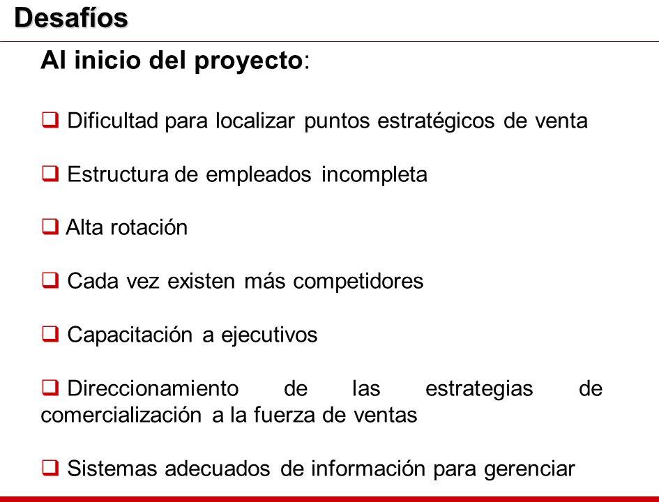 Desafíos Al inicio del proyecto: Dificultad para localizar puntos estratégicos de venta Estructura de empleados incompleta Alta rotación Cada vez exis