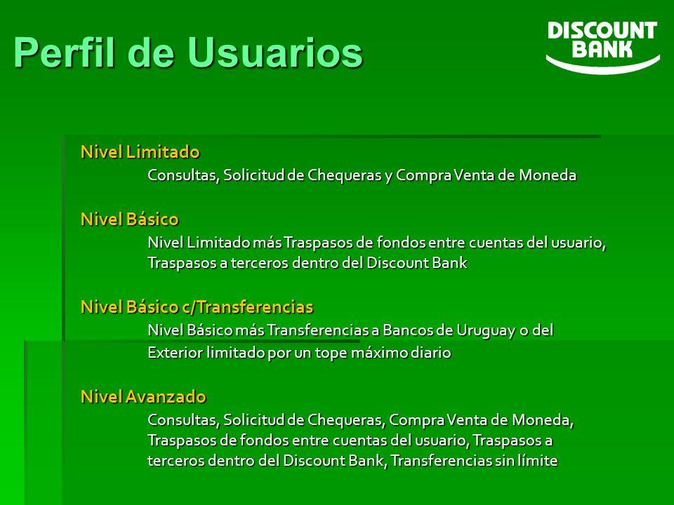 Nivel Limitado Consultas, Solicitud de Chequeras y Compra Venta de Moneda Nivel Básico Nivel Limitado más Traspasos de fondos entre cuentas del usuari