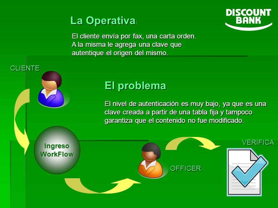 IngresoWorkFlow La Operativa La Operativa : El cliente envía por fax, una carta orden. A la misma le agrega una clave que autentique el origen del mis