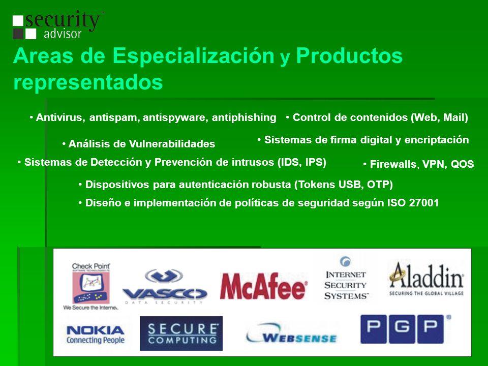 Areas de Especialización y Productos representados Antivirus, antispam, antispyware, antiphishing Análisis de Vulnerabilidades Sistemas de Detección y