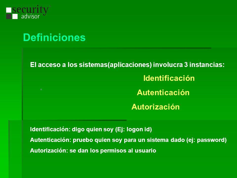 Definiciones El acceso a los sistemas(aplicaciones) involucra 3 instancias: Identificación Autenticación Autorización Identificación: digo quien soy (