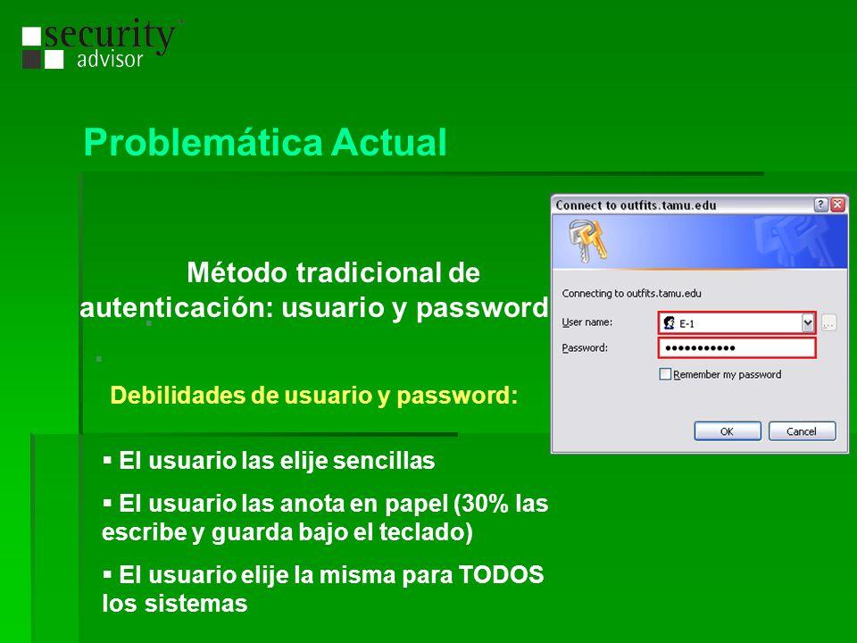 Problemática Actual Método tradicional de autenticación: usuario y password Debilidades de usuario y password: El usuario las elije sencillas El usuar