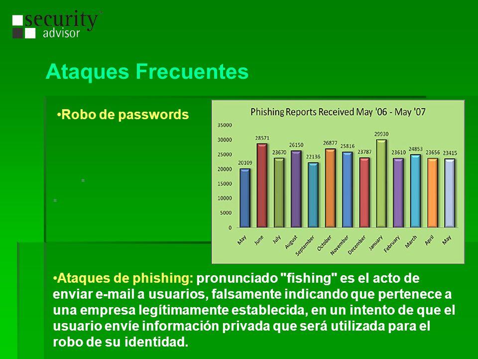 Ataques Frecuentes Robo de passwords Ataques de phishing: pronunciado
