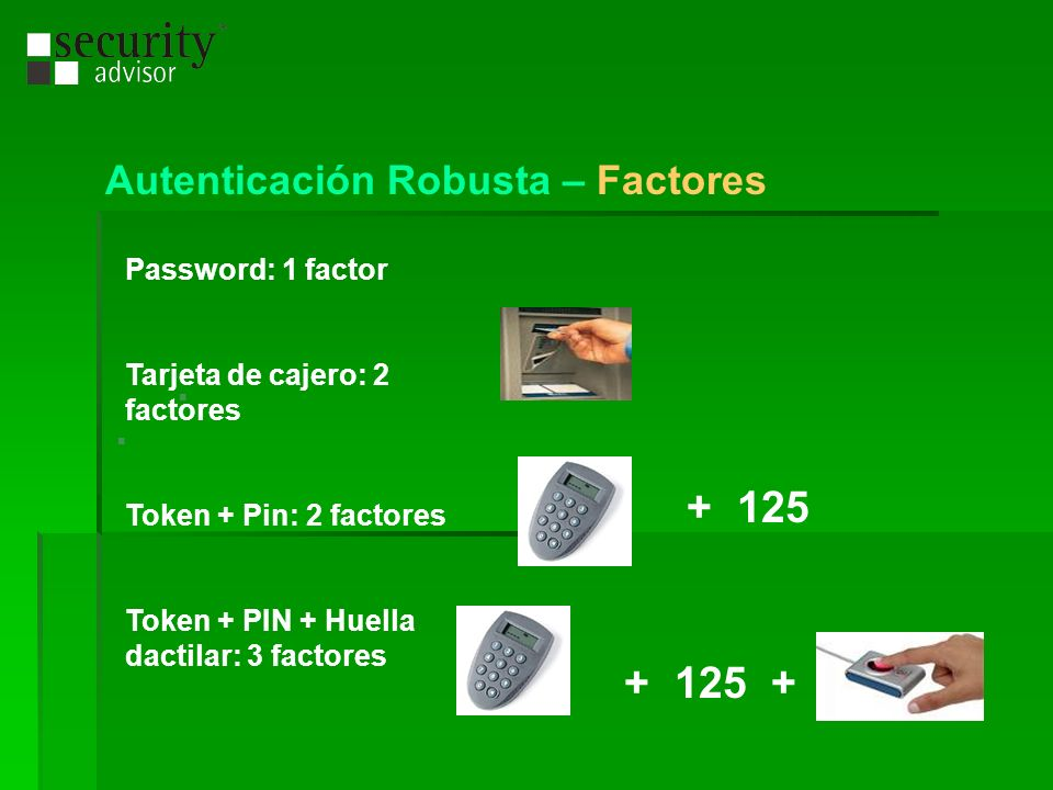 Password: 1 factor Tarjeta de cajero: 2 factores Token + Pin: 2 factores Token + PIN + Huella dactilar: 3 factores + 125 + 125 + Autenticación Robusta – Factores
