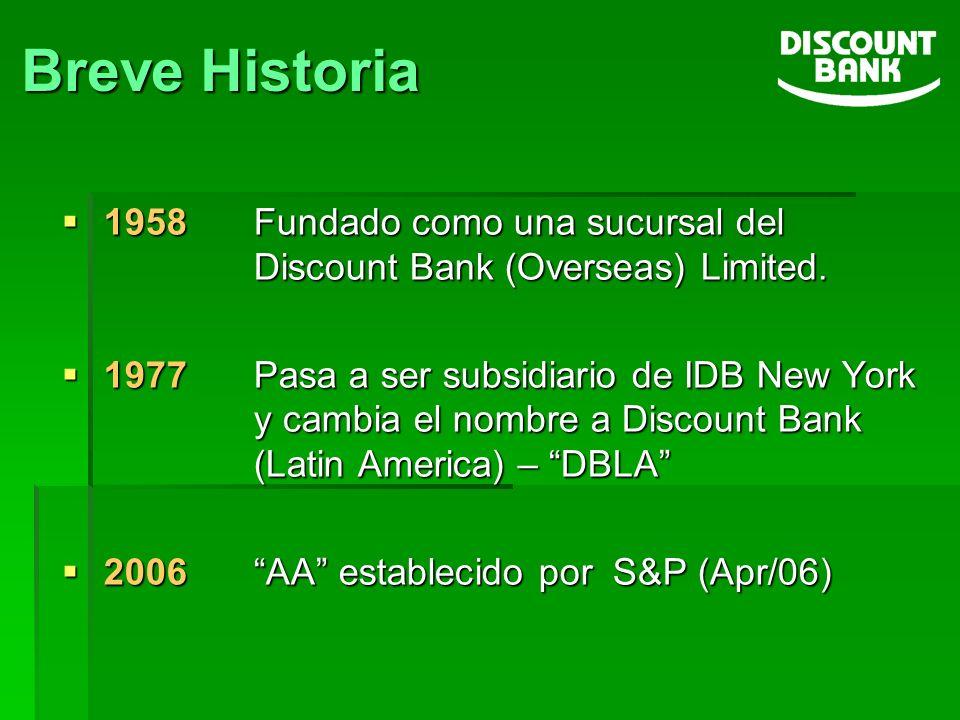 1958 Fundado como una sucursal del Discount Bank (Overseas) Limited. 1958 Fundado como una sucursal del Discount Bank (Overseas) Limited. 1977 Pasa a