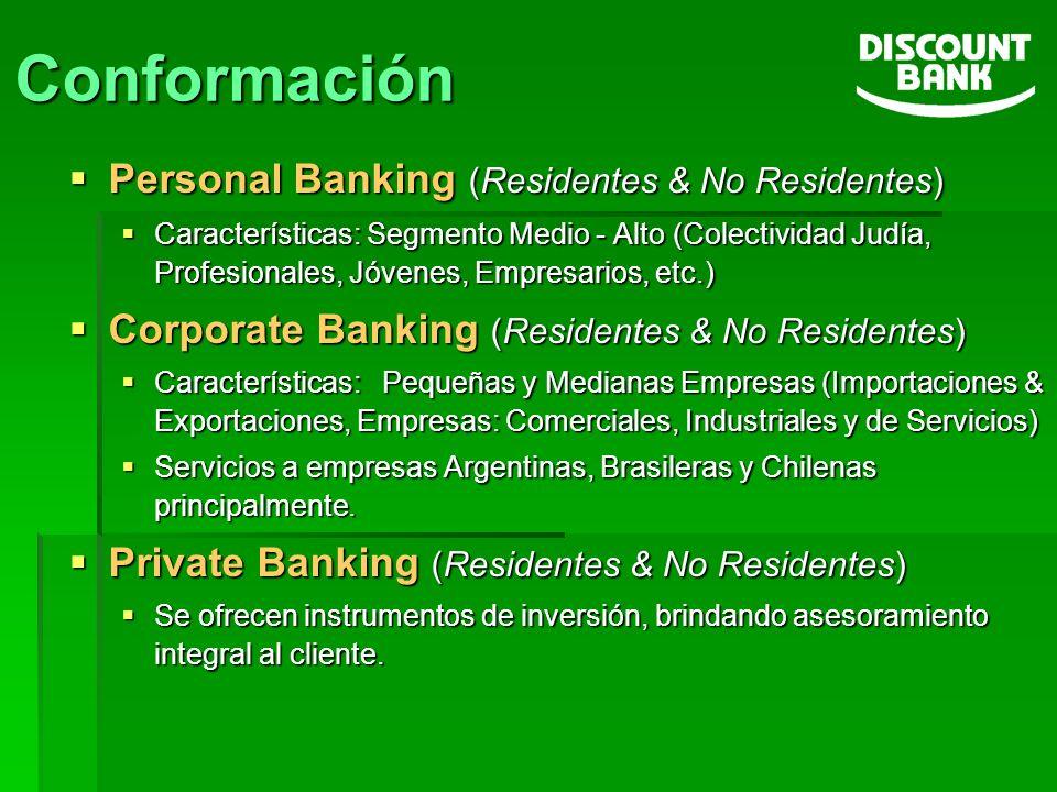 Conformación Personal Banking (Residentes & No Residentes) Personal Banking (Residentes & No Residentes) Características: Segmento Medio - Alto (Colec