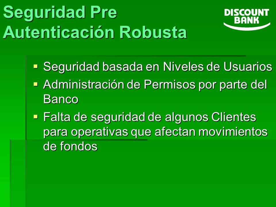 Seguridad basada en Niveles de Usuarios Seguridad basada en Niveles de Usuarios Administración de Permisos por parte del Banco Administración de Permi