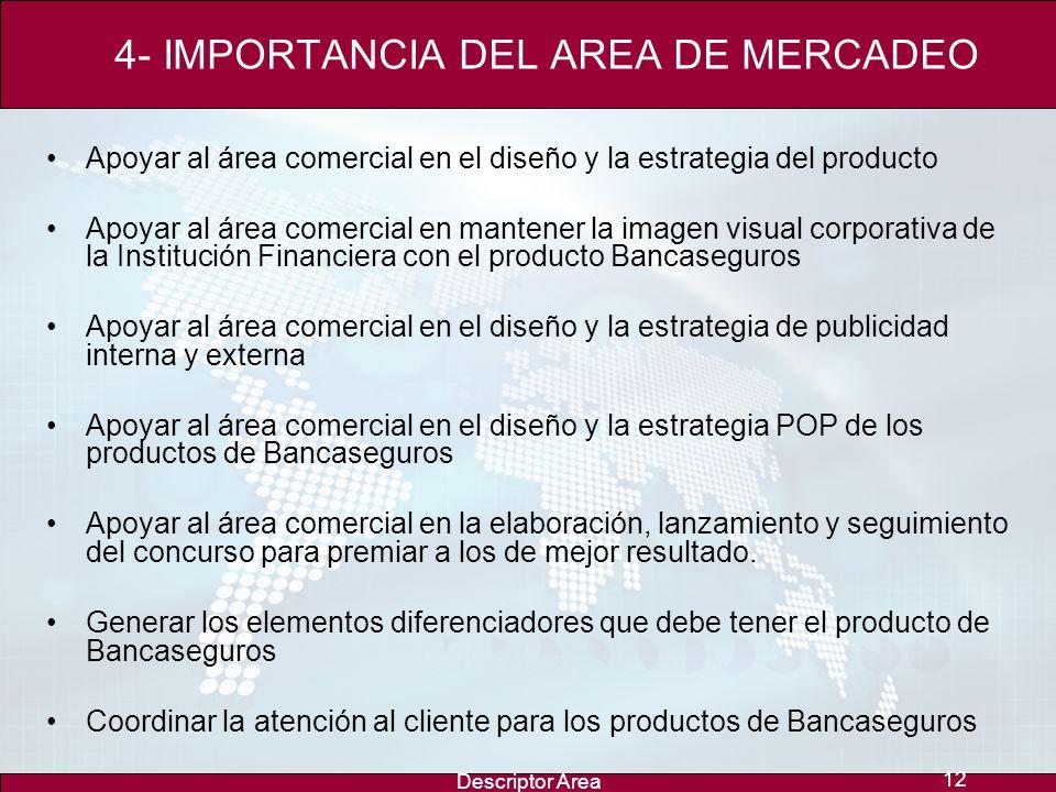 Descriptor Area 11 3- IMPORTANCIA DEL AREA DE TECNOLOGIA En el concepto de Bancaseguros la tecnología juega un papel muy importante: -Proporciona la p
