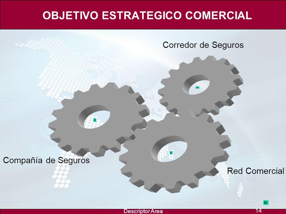 Plan Estratégico Comercial