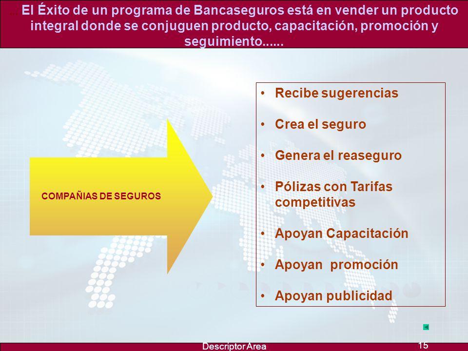 Descriptor Area 14 Corredor de Seguros Red Comercial Compañía de Seguros OBJETIVO ESTRATEGICO COMERCIAL