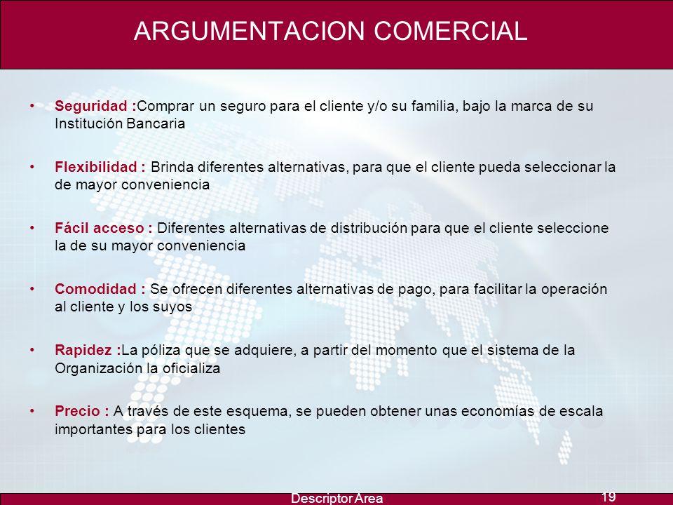 Descriptor Area 18 REQUISITOS BÁSICOS EN LA IMPLEMENTACIÓN DEL PRODUCTO Definir la competencia con los productos financieros (Si la hay ) Definir clar
