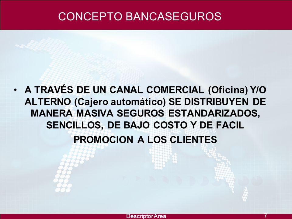 Descriptor Area 7 CONCEPTO BANCASEGUROS A TRAVÉS DE UN CANAL COMERCIAL (Oficina) Y/O ALTERNO (Cajero automático) SE DISTRIBUYEN DE MANERA MASIVA SEGUROS ESTANDARIZADOS, SENCILLOS, DE BAJO COSTO Y DE FACIL PROMOCION A LOS CLIENTES