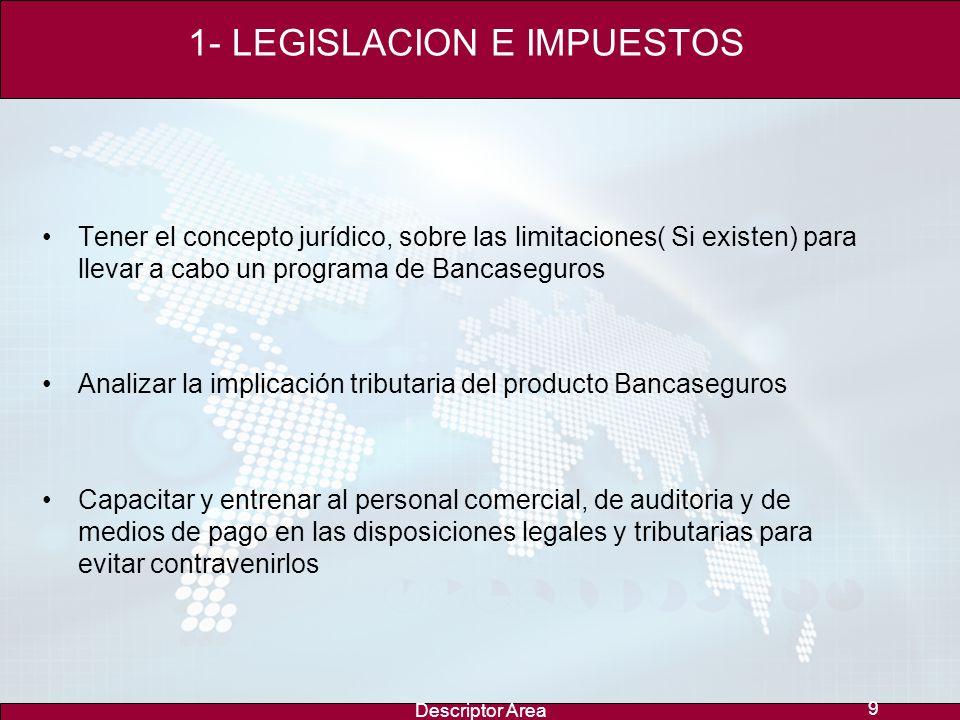 Descriptor Area 8 LAS 4 ESTRATEGIAS EN LA IMPLEMENTACIÓN DEL PRODUCTO BANCASEGUROS 1- Legislación e impuestos 2- Red comercial y canales alternos 3- T