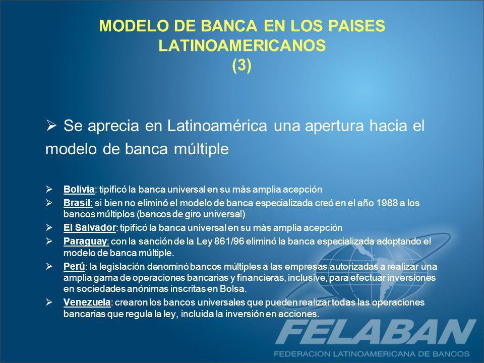 MODELO DE BANCA EN LOS PAISES LATINOAMERICANOS (3) Se aprecia en Latinoamérica una apertura hacia el modelo de banca múltiple Bolivia: tipificó la ban