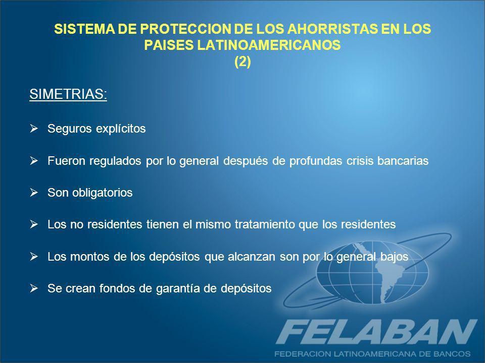 SISTEMA DE PROTECCION DE LOS AHORRISTAS EN LOS PAISES LATINOAMERICANOS (2) SIMETRIAS: Seguros explícitos Fueron regulados por lo general después de pr