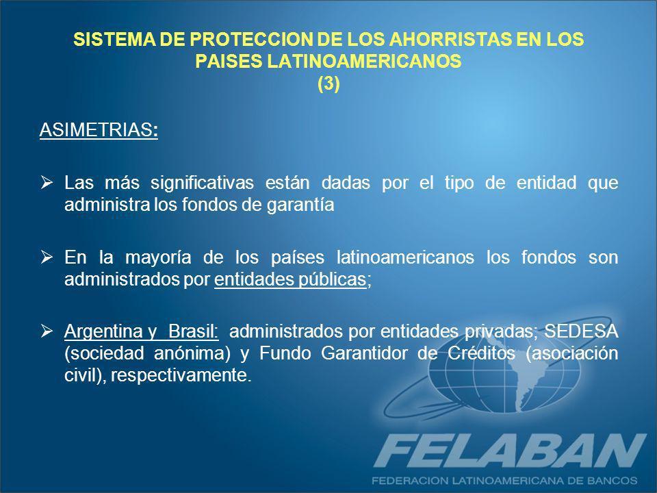 SISTEMA DE PROTECCION DE LOS AHORRISTAS EN LOS PAISES LATINOAMERICANOS (3) ASIMETRIAS: Las más significativas están dadas por el tipo de entidad que a