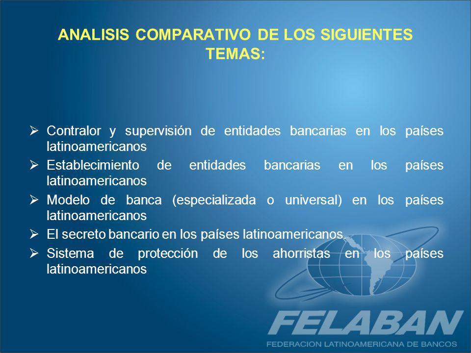 ANALISIS COMPARATIVO DE LOS SIGUIENTES TEMAS: Contralor y supervisión de entidades bancarias en los países latinoamericanos Establecimiento de entidad