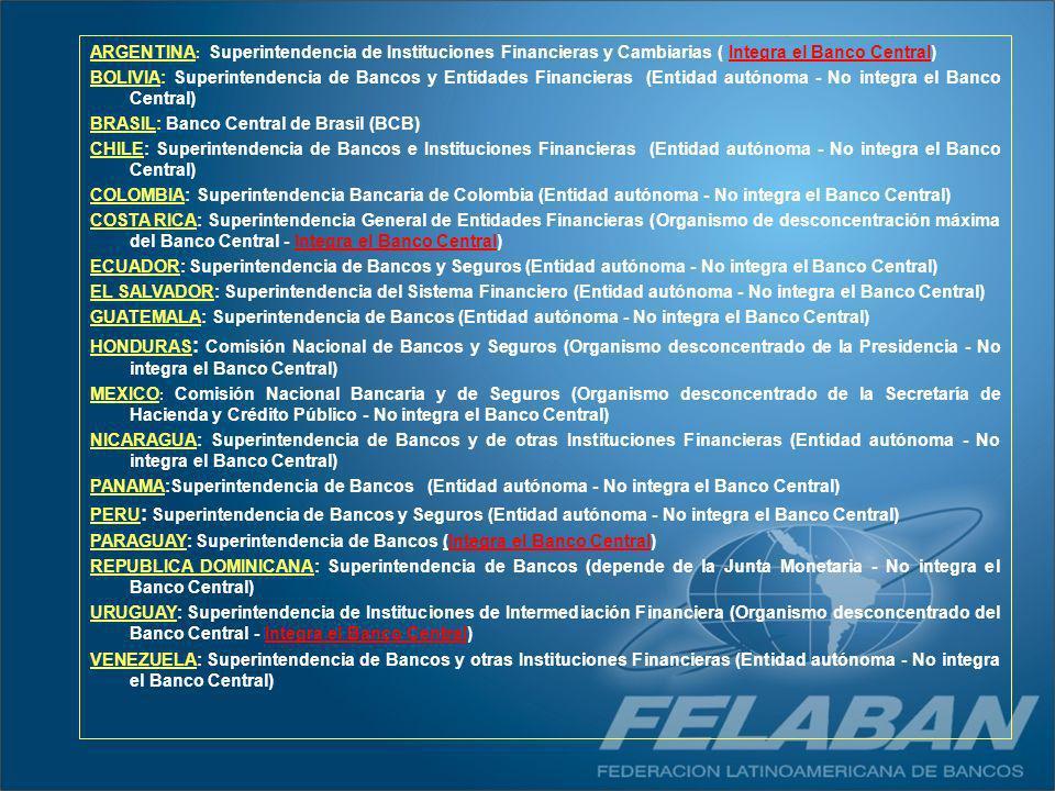 ARGENTINA : Superintendencia de Instituciones Financieras y Cambiarias ( Integra el Banco Central) BOLIVIA: Superintendencia de Bancos y Entidades Fin