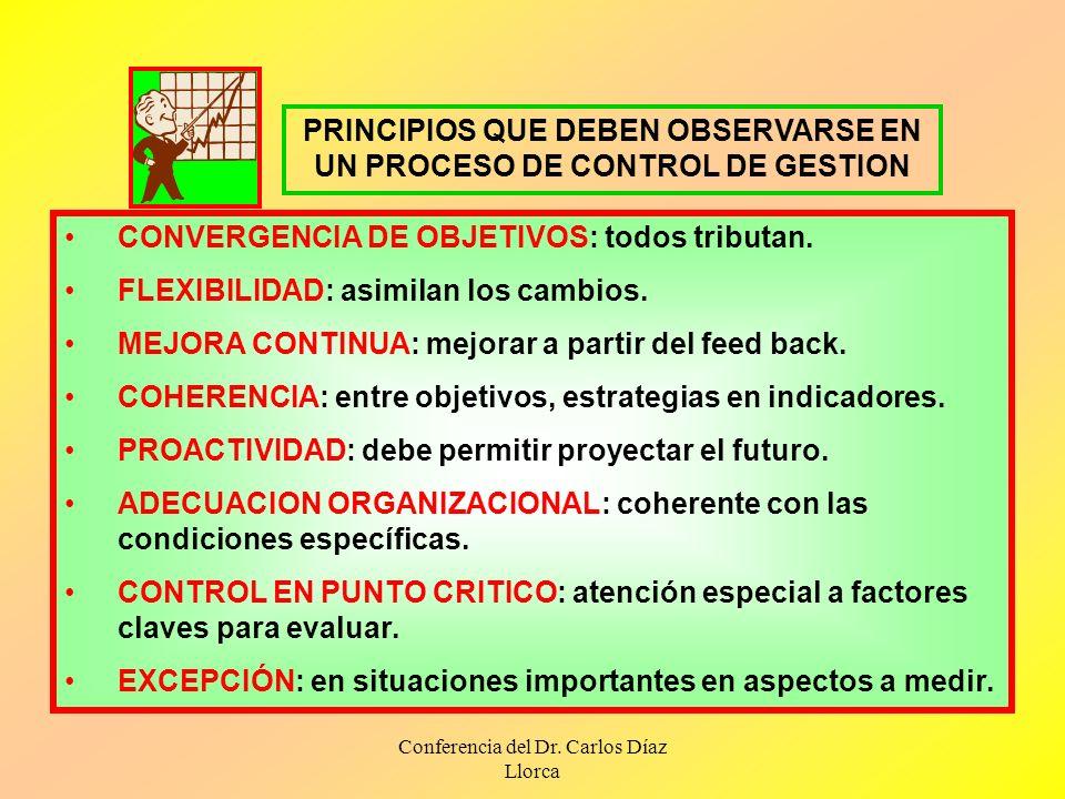 Conferencia del Dr. Carlos Díaz Llorca PRINCIPIOS QUE DEBEN OBSERVARSE EN UN PROCESO DE CONTROL DE GESTION CONVERGENCIA DE OBJETIVOS: todos tributan.