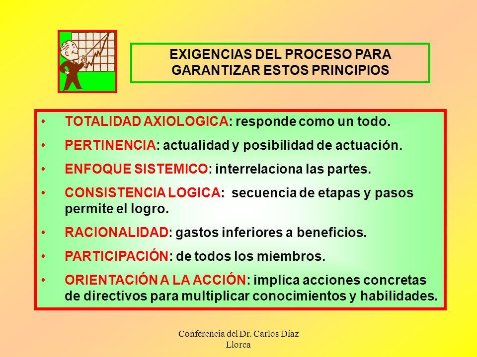 Conferencia del Dr. Carlos Díaz Llorca EXIGENCIAS DEL PROCESO PARA GARANTIZAR ESTOS PRINCIPIOS TOTALIDAD AXIOLOGICA: responde como un todo. PERTINENCI
