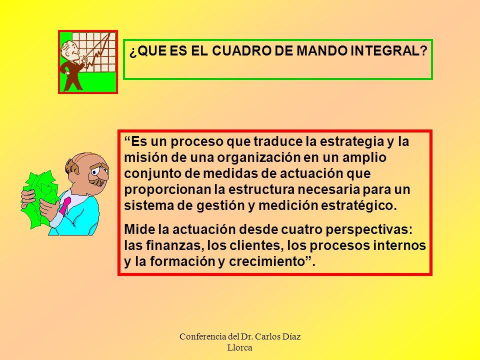 Conferencia del Dr. Carlos Díaz Llorca ¿QUE ES EL CUADRO DE MANDO INTEGRAL? Es un proceso que traduce la estrategia y la misión de una organización en
