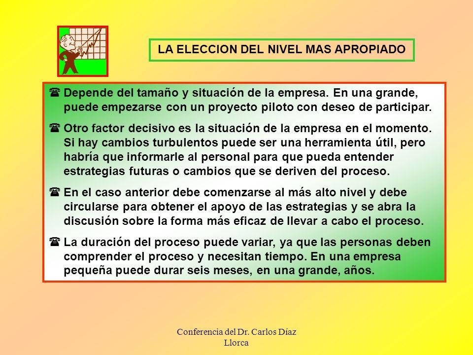 Conferencia del Dr. Carlos Díaz Llorca LA ELECCION DEL NIVEL MAS APROPIADO Depende del tamaño y situación de la empresa. En una grande, puede empezars