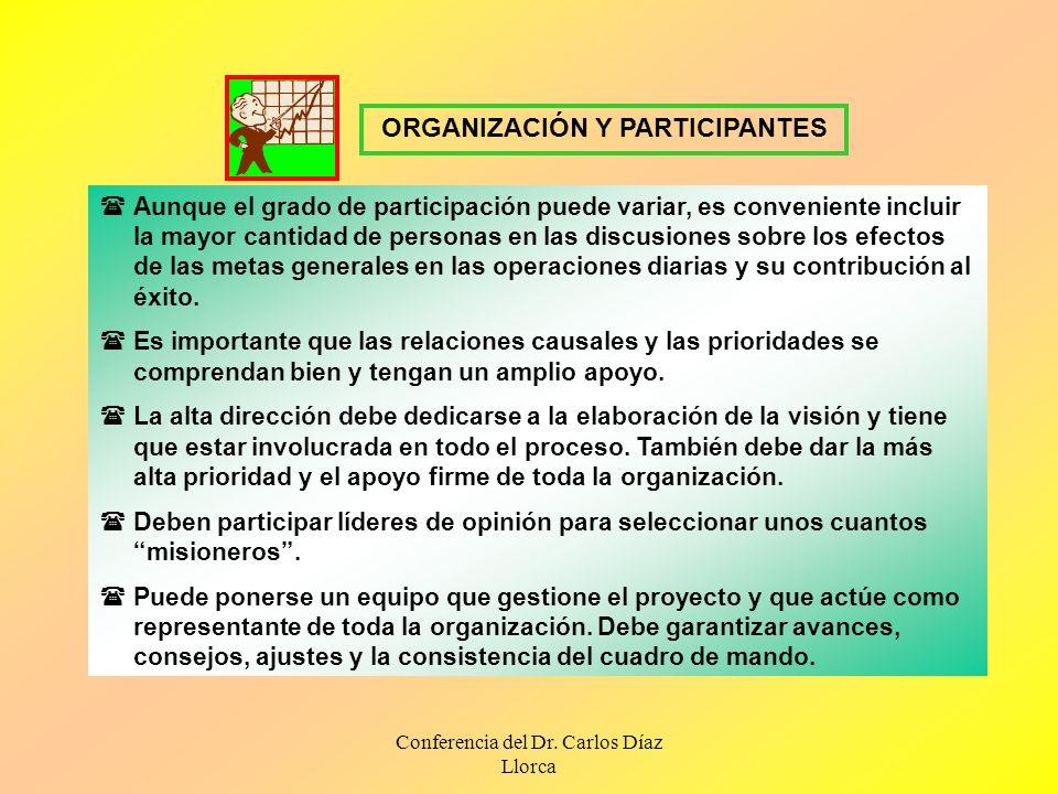 Conferencia del Dr. Carlos Díaz Llorca ORGANIZACIÓN Y PARTICIPANTES Aunque el grado de participación puede variar, es conveniente incluir la mayor can
