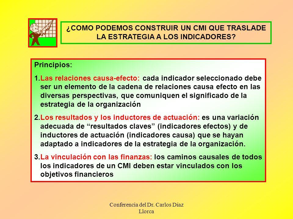 Conferencia del Dr. Carlos Díaz Llorca ¿COMO PODEMOS CONSTRUIR UN CMI QUE TRASLADE LA ESTRATEGIA A LOS INDICADORES? Principios: 1.Las relaciones causa