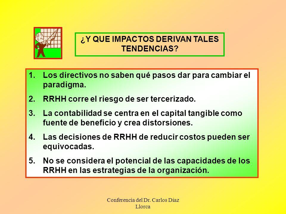 Conferencia del Dr. Carlos Díaz Llorca 1.Los directivos no saben qué pasos dar para cambiar el paradigma. 2.RRHH corre el riesgo de ser tercerizado. 3
