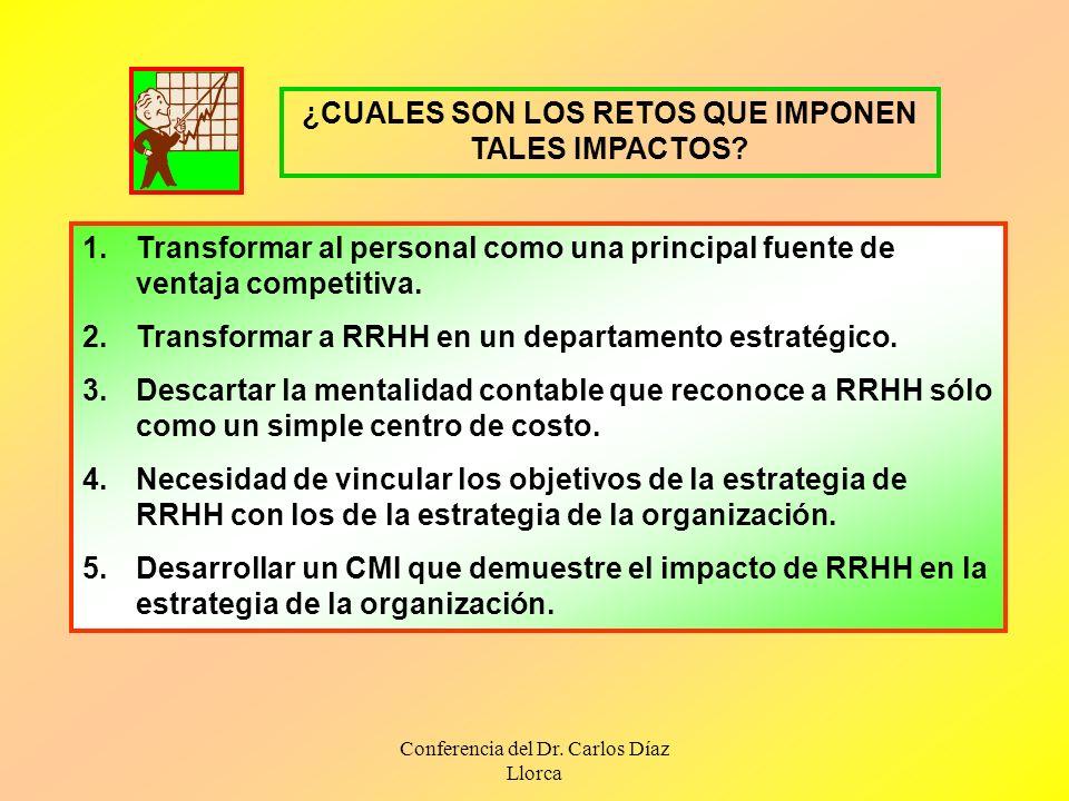 Conferencia del Dr. Carlos Díaz Llorca 1.Transformar al personal como una principal fuente de ventaja competitiva. 2.Transformar a RRHH en un departam