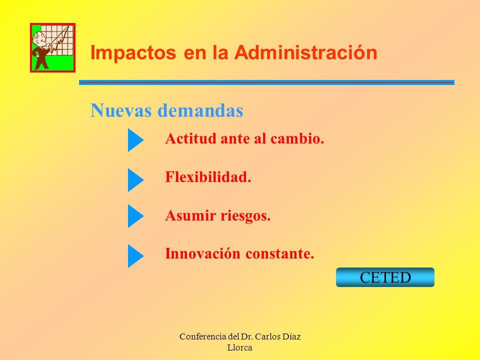 Conferencia del Dr. Carlos Díaz Llorca Impactos en la Administración Nuevas demandas Actitud ante al cambio. Flexibilidad. Asumir riesgos. Innovación
