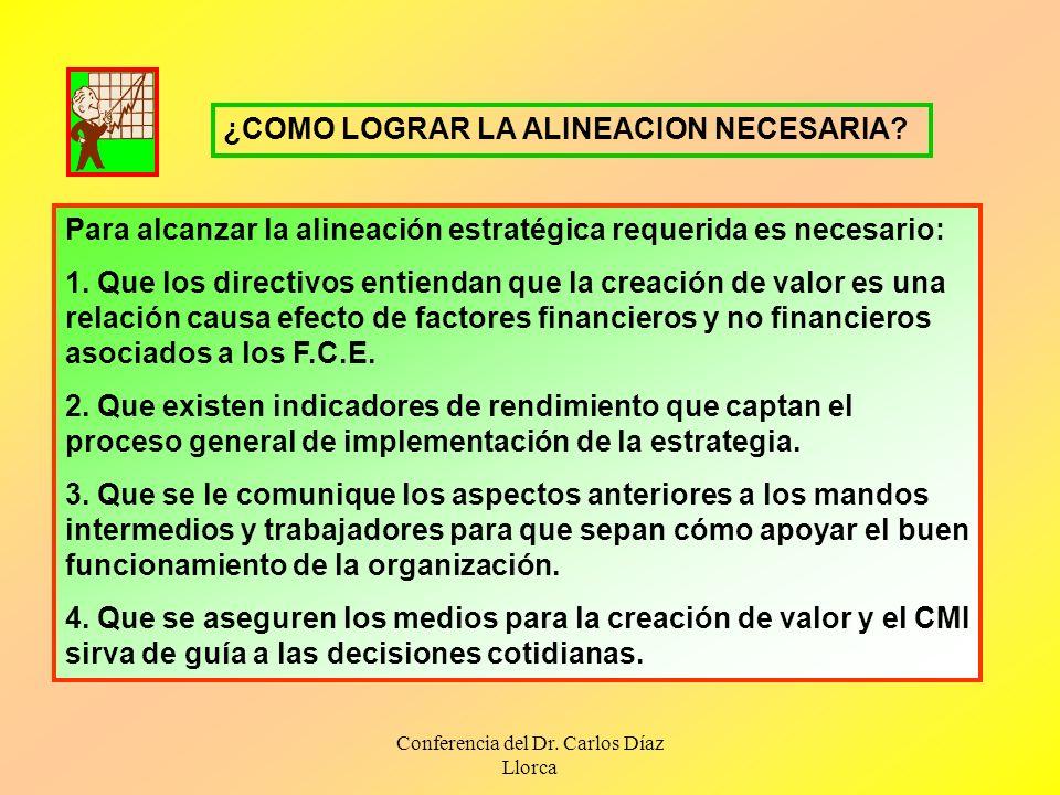 Conferencia del Dr. Carlos Díaz Llorca Para alcanzar la alineación estratégica requerida es necesario: 1. Que los directivos entiendan que la creación