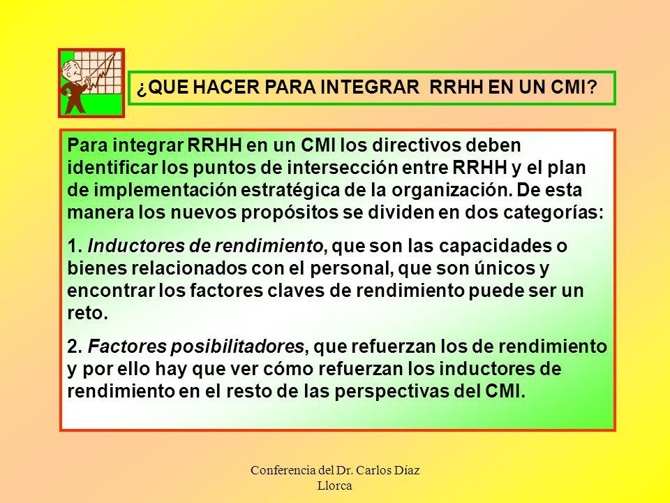 Conferencia del Dr. Carlos Díaz Llorca Para integrar RRHH en un CMI los directivos deben identificar los puntos de intersección entre RRHH y el plan d