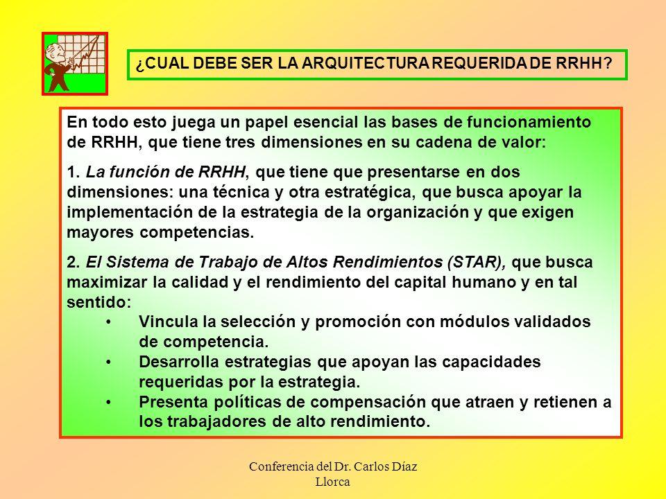 Conferencia del Dr. Carlos Díaz Llorca En todo esto juega un papel esencial las bases de funcionamiento de RRHH, que tiene tres dimensiones en su cade